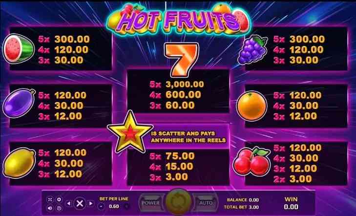 HOT FRUITS Wild Symbol